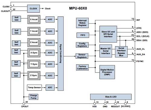 Датчик магниточувствител ьный  MPU-6050