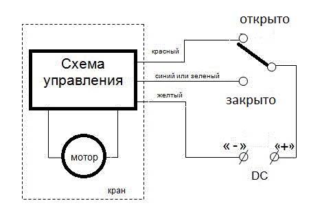 Мастер Кит Моторизованный