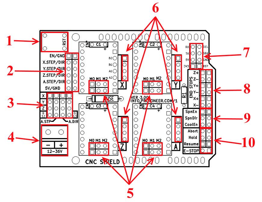 Плата расширения CNC Shield v3