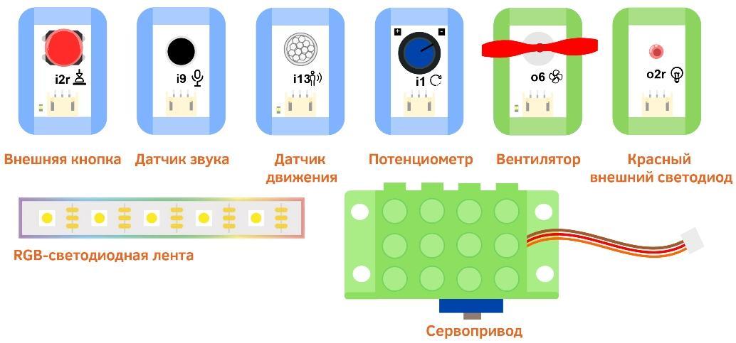 Датчики, моторы и индикация STEM-набора «Бозон» на основе Micro:bit (микробит)