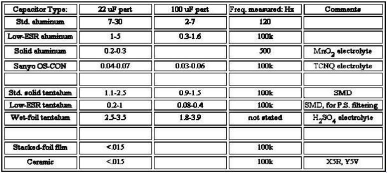 ESR-micro v5.0S Измеритель емкости и esr на батарейках