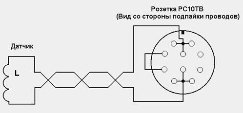Глубинный датчик 1,2 x 1,2 м (Изготовление)