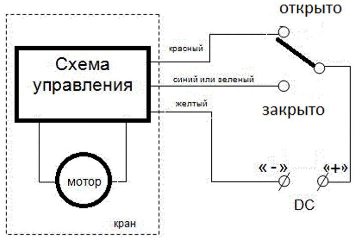 Принципиальная схема актуатора