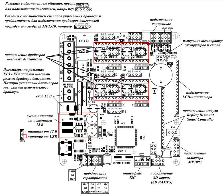 Схема 3D-принтера KIT 3D MC5