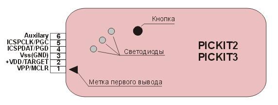 Назначение контактов разъёма ICSP программатора PICKIT3