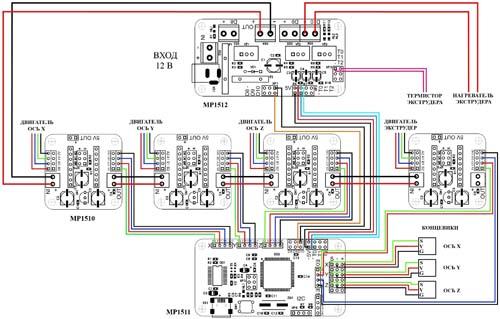 MP1512. Силовой модуль для 3D принтера