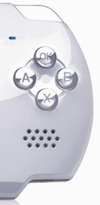 Расположение игровых клавиш на консоли GOTVIEW GC-43 FULL