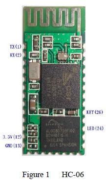 Модуль RF012. Bluetooth модуль HC-06