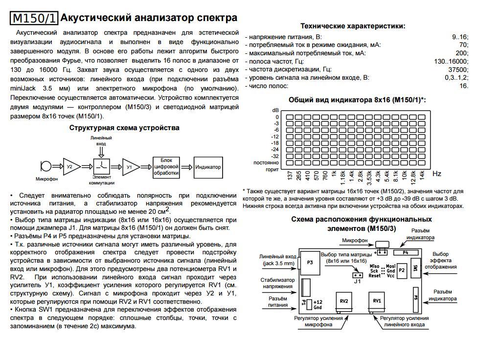 Оригинальное описание модуля RL150M. Акустического анализатора спектра с матрицей 8 х 16